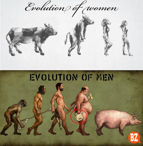 evolution_of_men_women.jpg